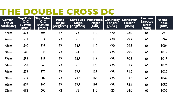 Double Cross Dc Retired Soma Fabrications